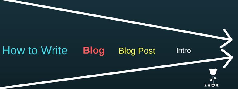 Build a Successful Blogb - Blog Post Idea Narrow Down