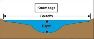 Breadth-Depth-300x124