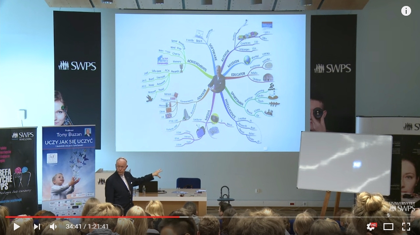 tony buzan recommends both for mind mapping.jpg