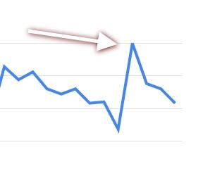 screenshot-trends.google.com-2017-04-21-15-54-56