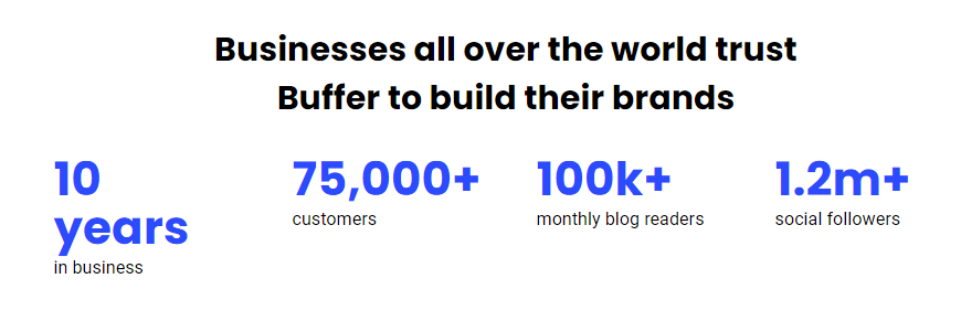 Build a succesful blog - insight buffer -