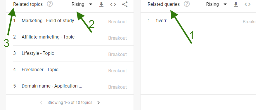 build-a-suucessful-blog-related-topic-google-trends.