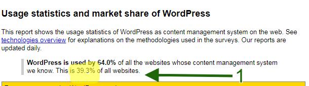 Build a Succesful Blog - wordpress statistics