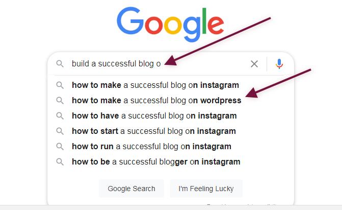 Expert Blogger Google A to z Method